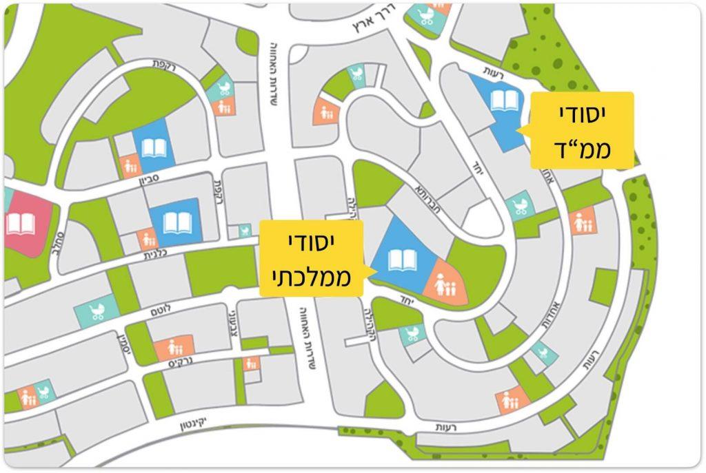 מוסדות חינוך בשכונת בצוותא